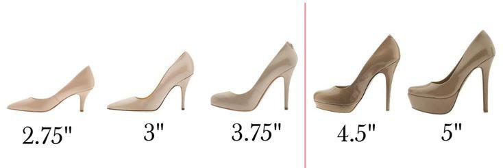 Choosing the appropriate heel height for office wear ...