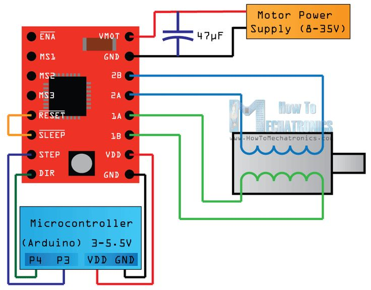 75 best images about arduino stepper motor on pinterest for Stepper motor control software