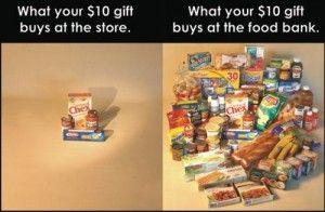 It's better to donate money to a food bank than purchase items to donate.