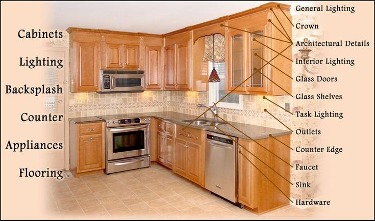 Do It Yourself Home Design: 8 Best STEPS TO REFACE CABINETS Images On Pinterest