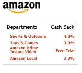 Amazon local coupon code