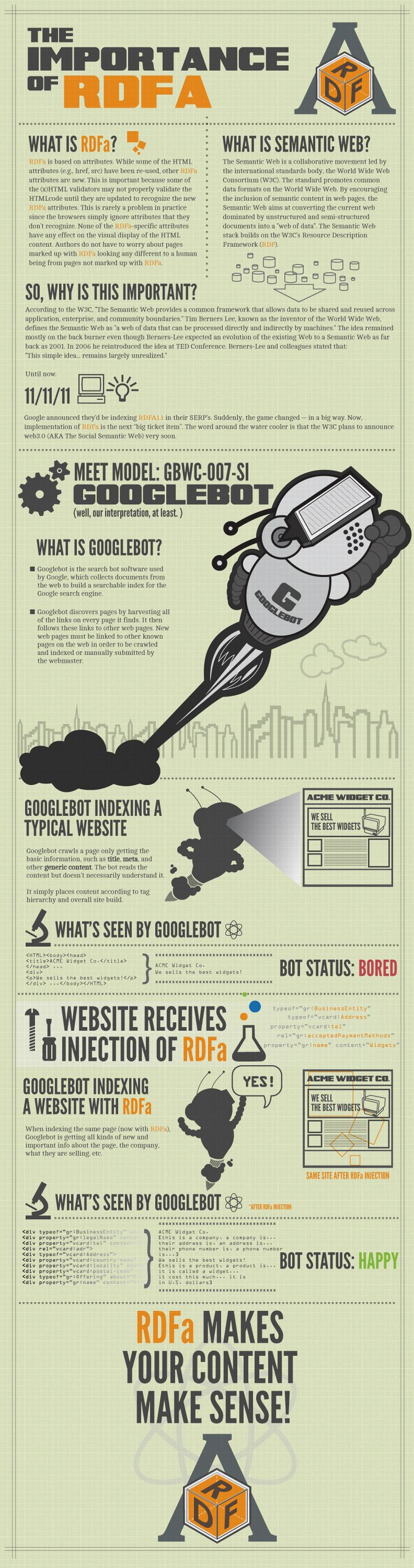 what is the semantic web? what is RDFa? How does it play with Google? What does that mean for seo? #seo #semanticweb