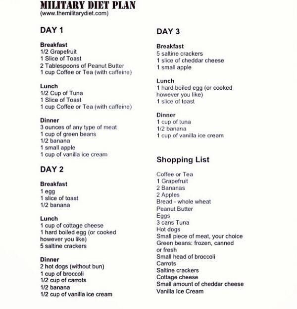 The 3 Day Military Diet Plan. One of my favorite fast acting diets! Lose 10 pounds in 3 day.