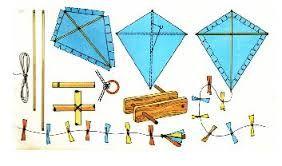 Αποτέλεσμα εικόνας για χαρταετος κατασκευη για παιδια