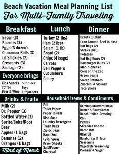Beach Vacation Meal Planning List                                                                                                                                                     More