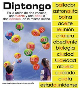 DIPTONGOS: dos vocales que se pronuncian en un solo golpe de voz, dentro de la misma sílaba.