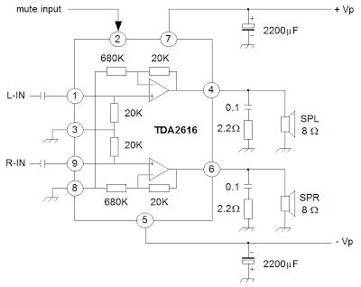 Audio Amplifier With Ic An7522 An7523 And Tda2616 Audio Schematic