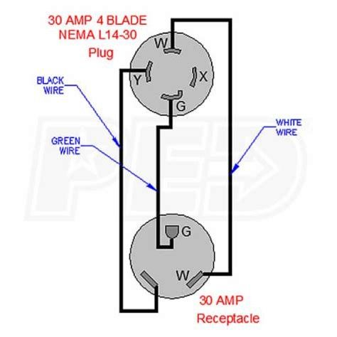 Image Result For 30 Amp Rv Wiring Diagram Generator Rv Stuff Wire Amp