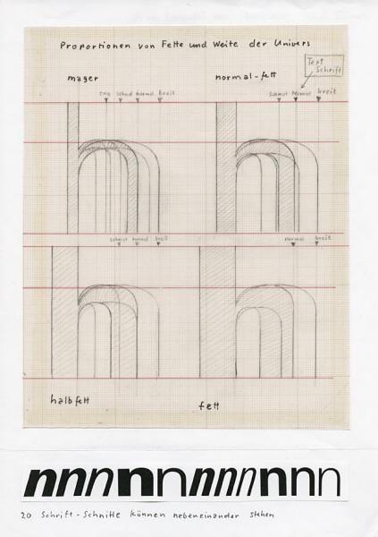 SchriftenentwerferIn: Adrian Frutiger AuftraggeberIn: Deberny et Peignot, Paris, FR Univers; Werksatzschrift; Fotosatz (Lumitype)...
