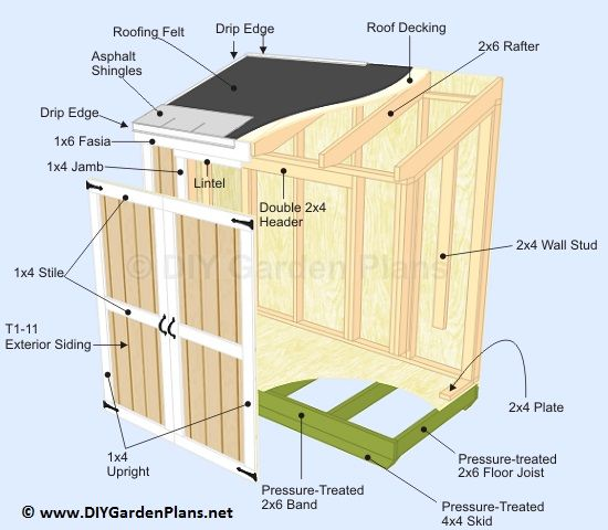 Plans For A Lean To Shed: Exploded View