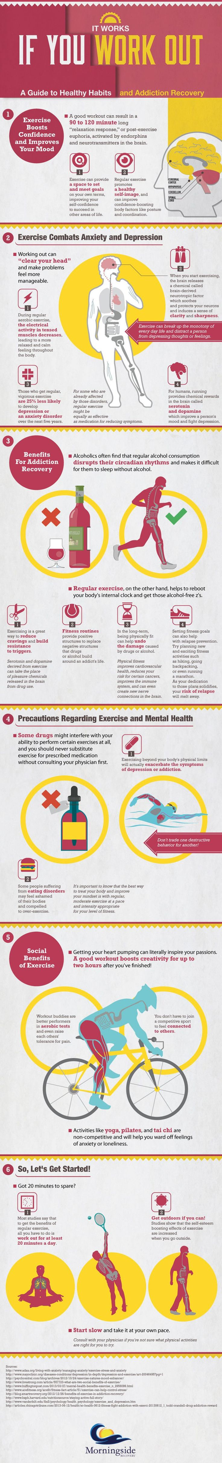 It Works If You Work Out: Exercise for Addiction Recovery