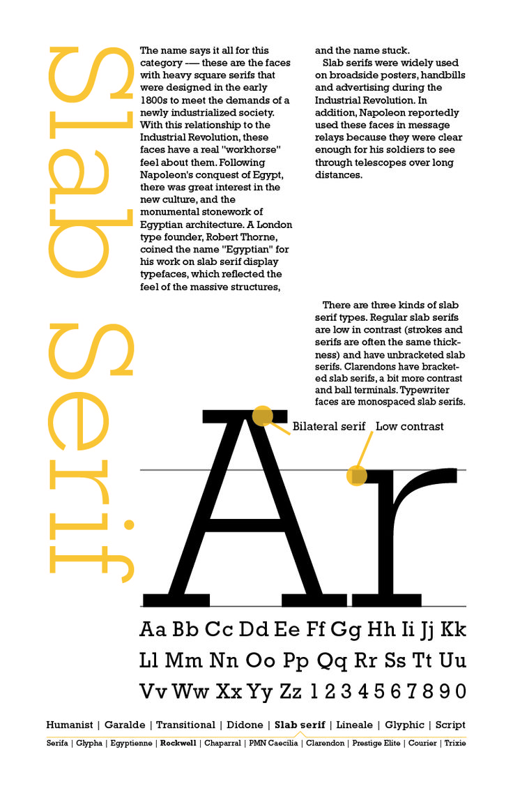 Poster design tools - Title Type Posters Date 8 1 12 Tools Illustrator My