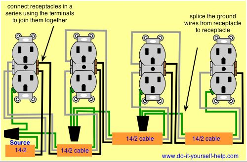 wiring diagram for a series of receptacles agnes gooch electrical wiring
