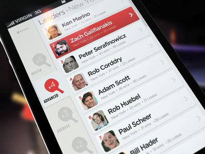 Social Ping Pong for iPhone Leaders Screen by Brian Waddington (@regardingbrian)