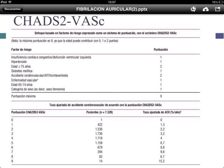 >=2.  Poner sintrom.                           1 elegir AAS o sintrom.                       0 nada o AAS (75- 325mg)