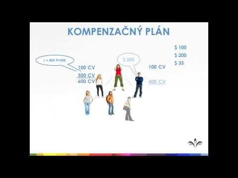 Kompenzacny plan jeunesse - YouTube