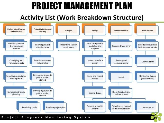 The  Best Msc Project Management Ideas On   Project
