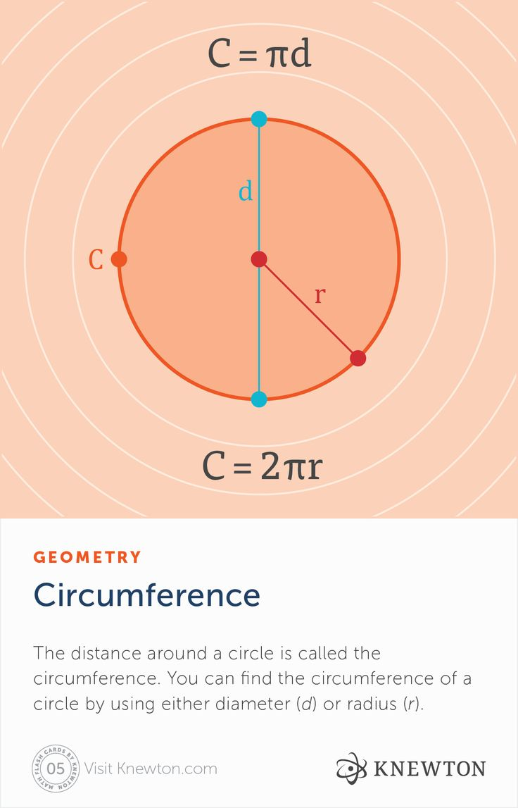 27 best box and whisker plots images on pinterest statistics get free tutoring on geometry topics like circumference perimeter and more at https robcynllc Gallery