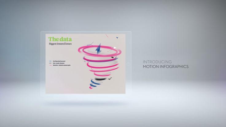 Motion Infographics