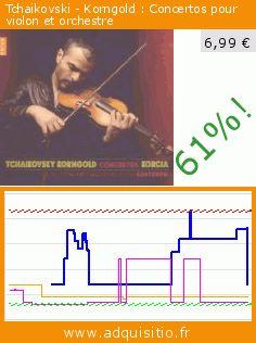Tchaikovski - Korngold : Concertos pour violon et orchestre (CD). Réduction de 61%! Prix actuel 6,99 €, l'ancien prix était de 18,09 €. https://www.adquisitio.fr/naive-classique/tchaikovski-korngold