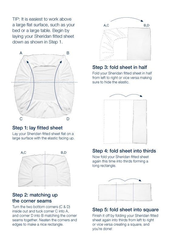 Under The Table and Dreaming: Ideas & Inspiration for Organizing and Putting Together a Linen Closet + how to fold a fitted sheet