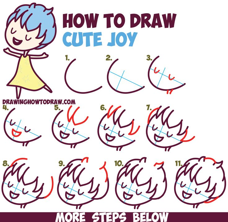 How to Draw Cute Kawaii / Chibi Joy from Inside Out - Easy Step by Step Drawing Tutorial for Kids