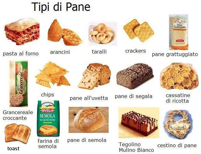 tipi di pane  Lessico  Italian Language Italian vocabulary e Learning italian