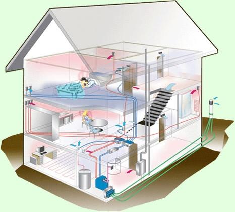 Ventilazione meccanica controllata - Askeen
