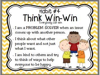 Scenarios Of Think Win Win Bing Images Think Win Win