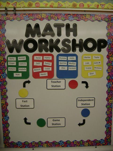 Here's a nice way to organize math workshop. Could work for my literacy groups too!
