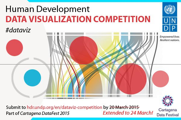Human Development Data Visualization Competition | Human Development Reports