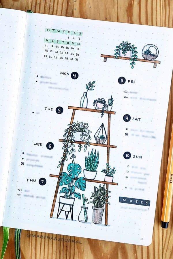 Bullet Journal Cotygodniowe rozpowszechnianie pomysłów na marzec 2019 r
