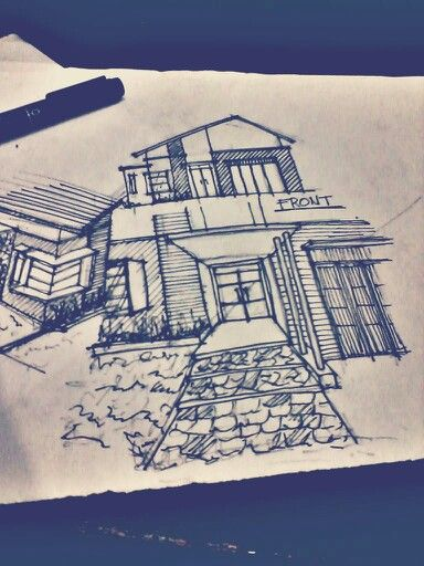 Sketsa tampak proyek perumahan kumalasinta beauty di kota baru pahrayangan bandung