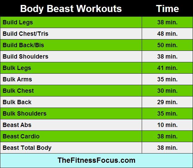 11 best Rutinas images on Pinterest Workout ideas, Workout - beast workout sheet