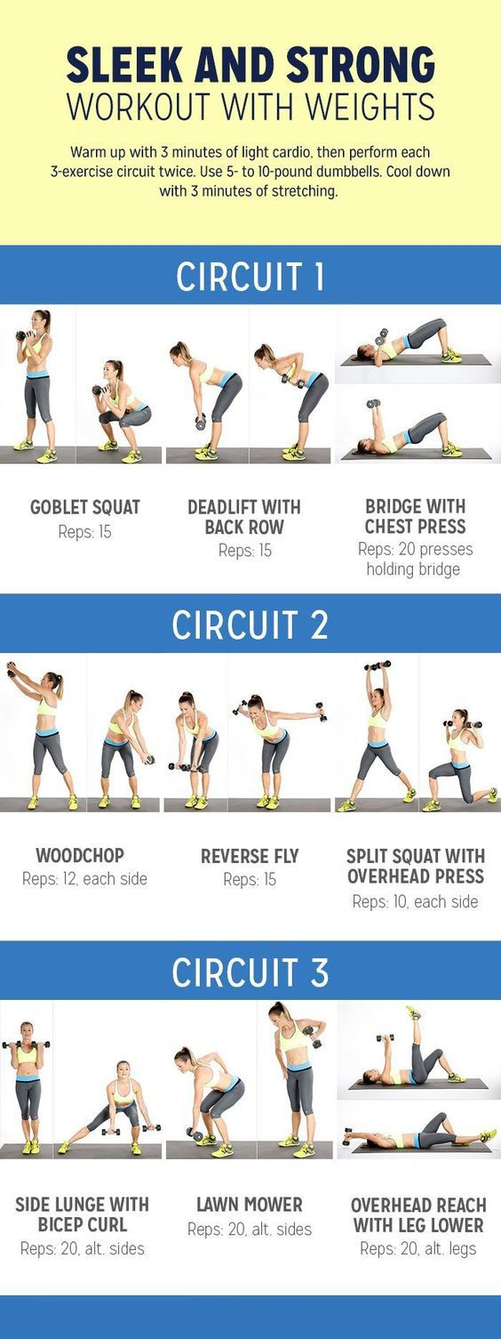 Whether it's six-pack abs, gain muscle or weight loss, these workout plan is great for beginners men and women. No gym or equipment needed! #weightloss #loseweight #absworkout #workout plan #weightlossworkout #workout #quickworkouts #burnfat