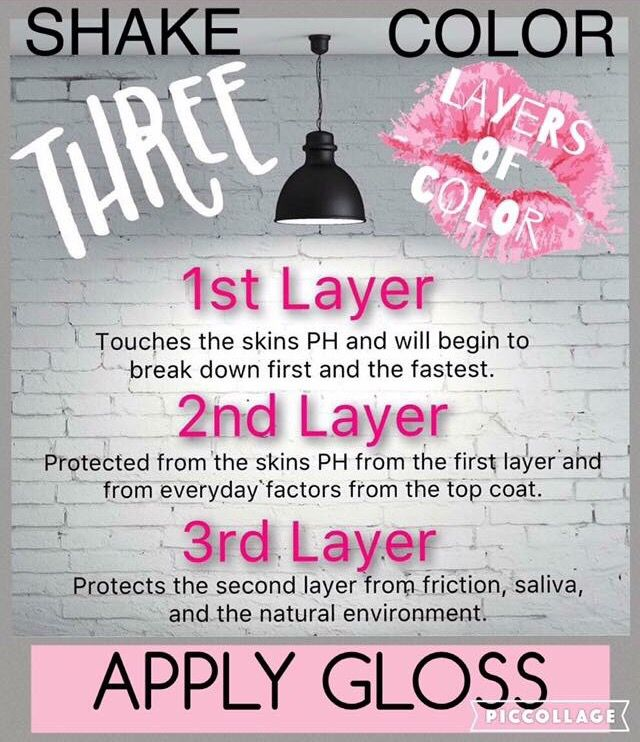 How to apply LipSense. All about LipSense!!