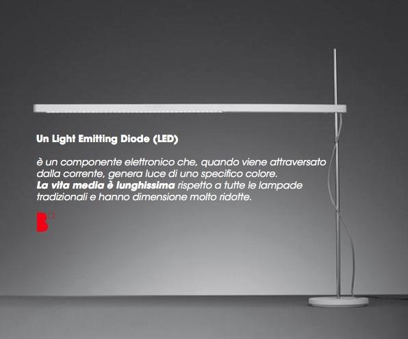 TALAK design Neil Poulton per #Artemide   8,9 W #design #light