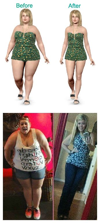 Make your before and after at http://modelmydiet.com. #motivation #diet #challenge