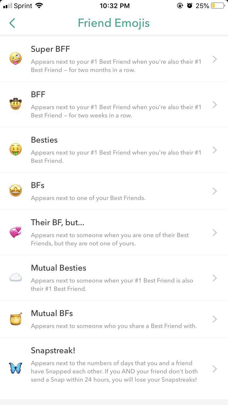 Wallpaper Android Current Snap Friend Emojis Wallpaper World Snap Friends Snapchat Names Snapchat Friend Emojis