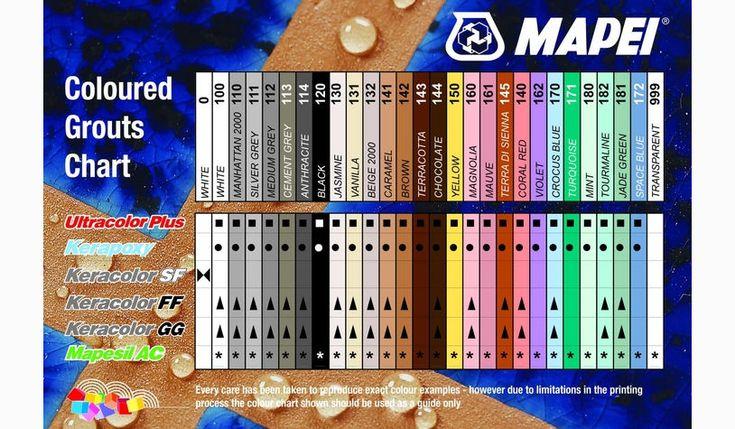 Mapei Colour Chart (Grout)