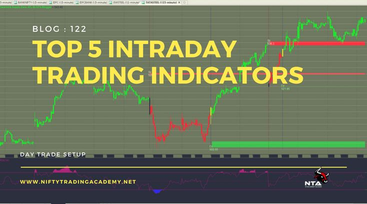 19 best intraday trading tips images on pinterest
