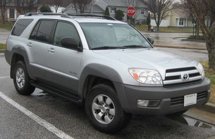 Find our pick for a top reliable used SUV model.