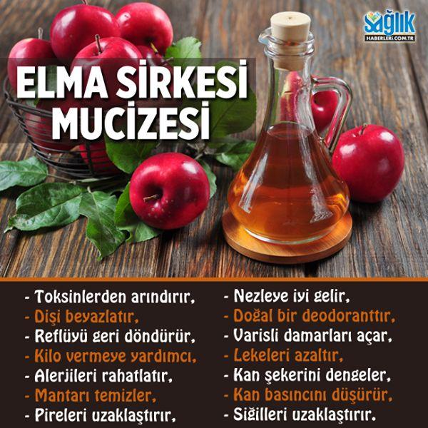 Elma Sirkesi Mucizesi!