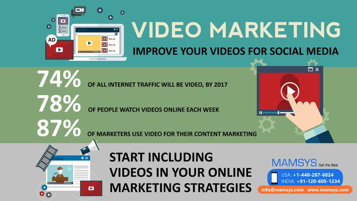 Here are some reasons why you should use video marketing right now.  #videomarketing #socialmediamarketing #socialmedia #promotion #strategy #promoting #business #digitalmarketing #marketing #video