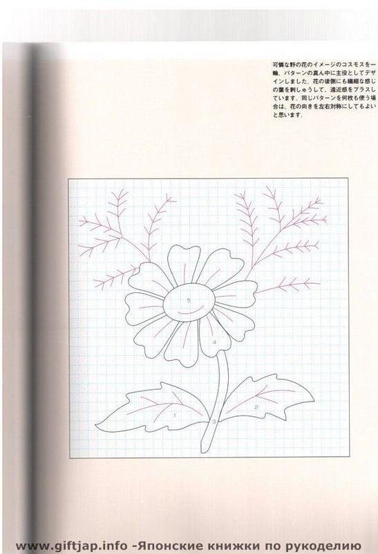 A japán magazin, patchwork patchwork rendszer alkalmazásához szövet Az inspiráció