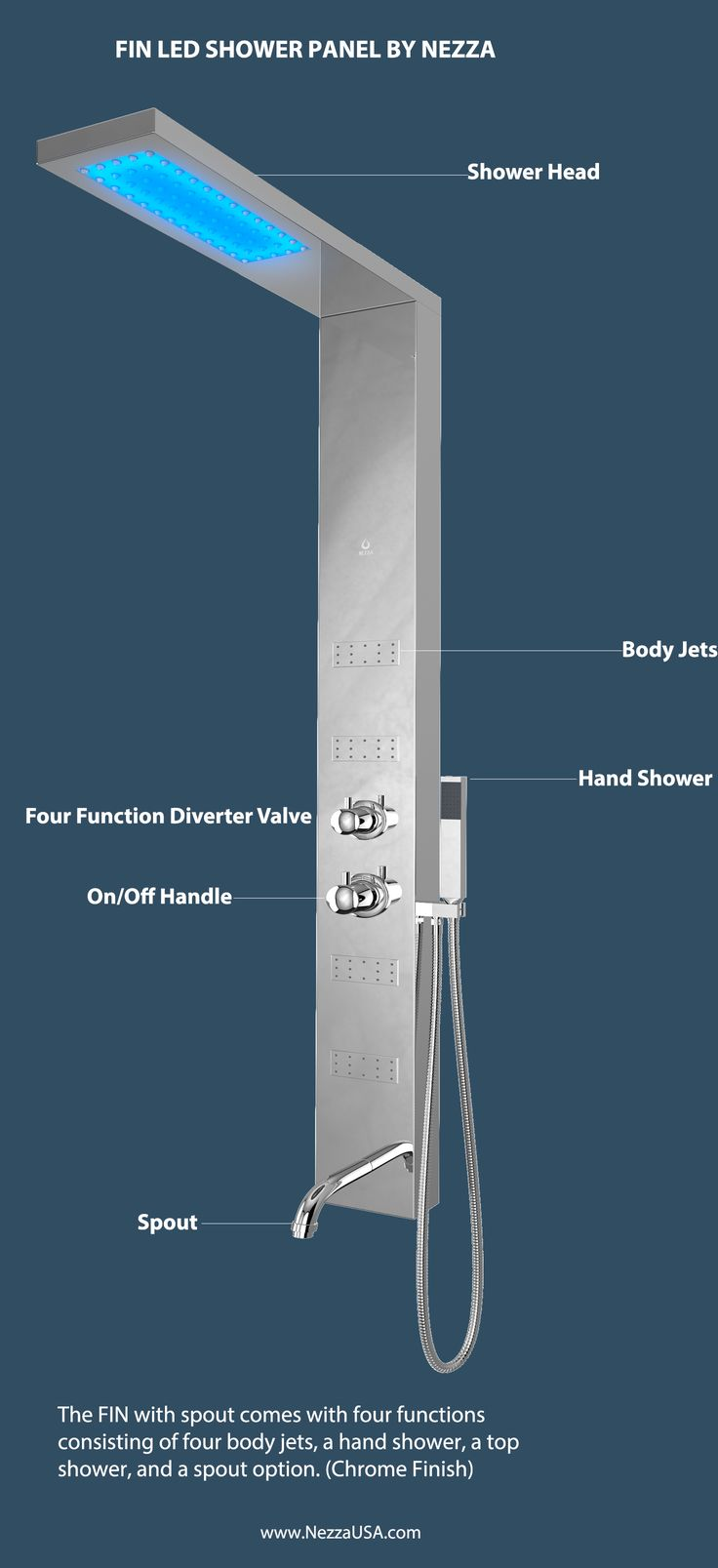 11 best Nezza USA LED Shower Panels images on Pinterest