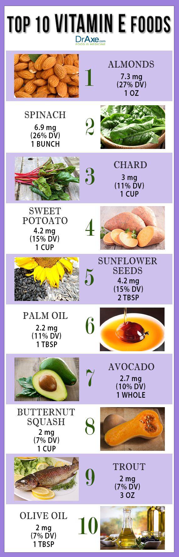 Vitamin E foods list http://www.draxe.com #health #holistic #natural