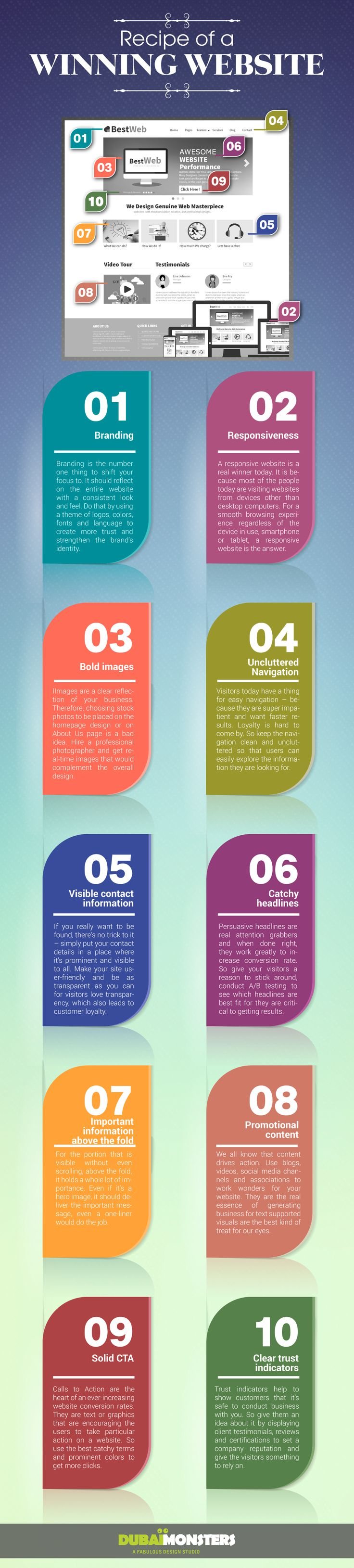 Recipe of a Winning Website #Infographic #Website #Web