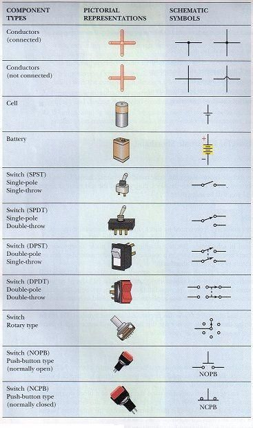 Electronic Components and Their Schematic Symbols