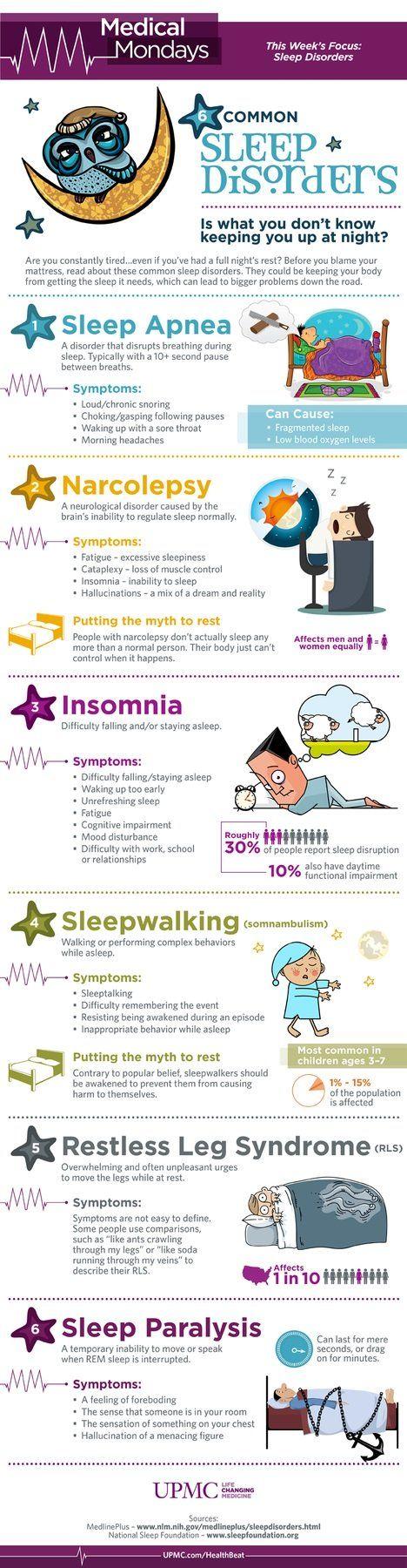 Sleep_Disorders_Infographic_UPMC